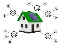 Smart home internet technology