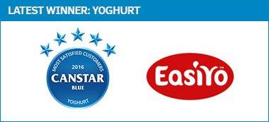 Most Satisfied Customers - Yoghurt 2016