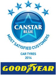 Most Satisfied Customers - Car Tyres 2014