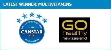 Multivitamins 2016